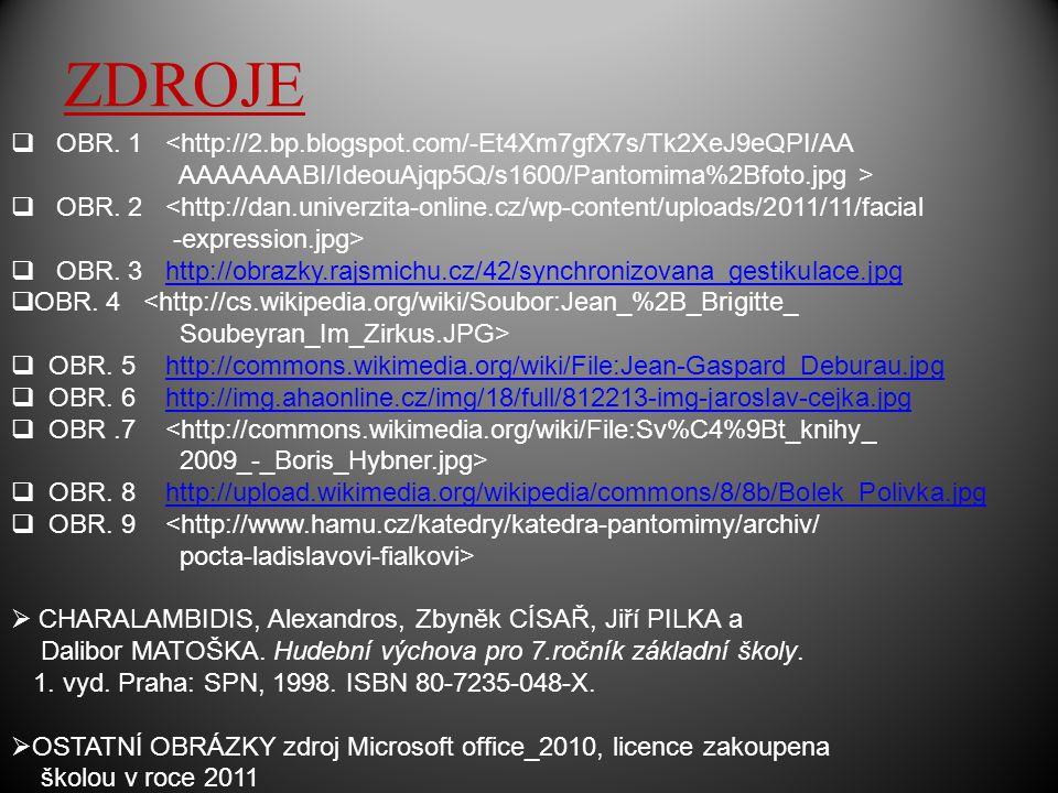 ZDROJE OBR. 1 <http://2.bp.blogspot.com/-Et4Xm7gfX7s/Tk2XeJ9eQPI/AA