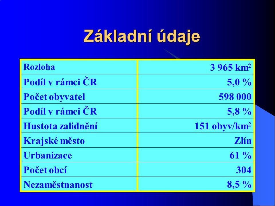 Základní údaje 3 965 km2 Podíl v rámci ČR 5,0 % Počet obyvatel 598 000