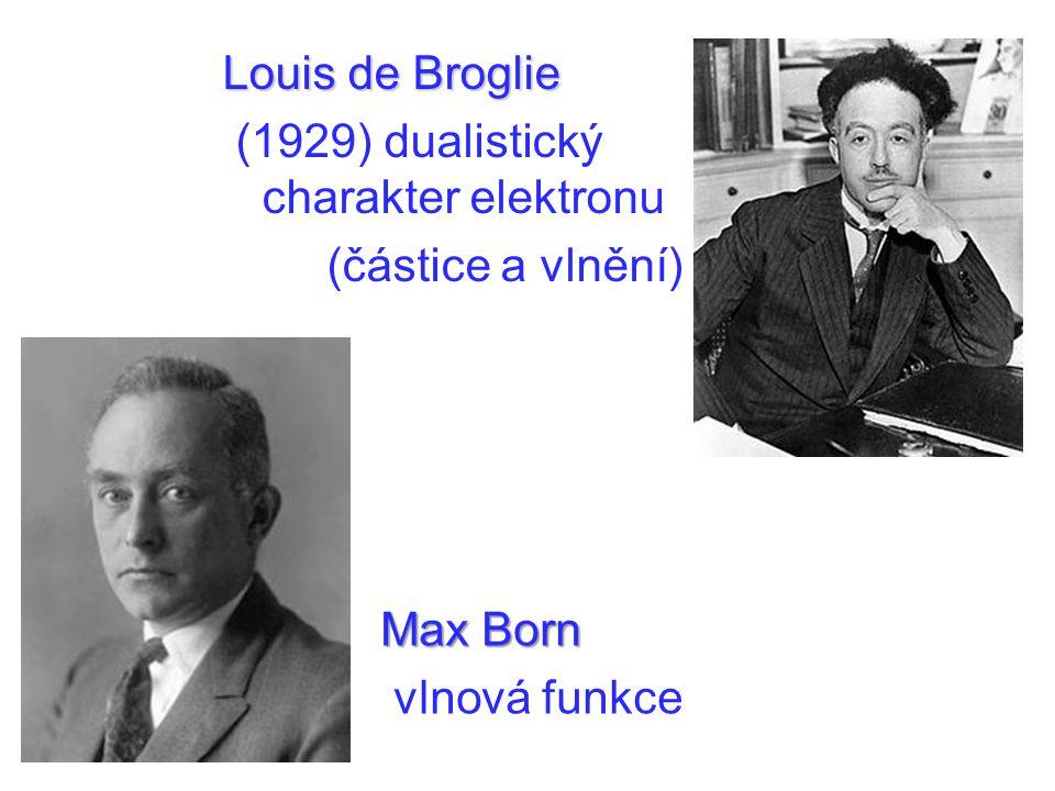 Louis de Broglie (1929) dualistický charakter elektronu (částice a vlnění) Max Born vlnová funkce