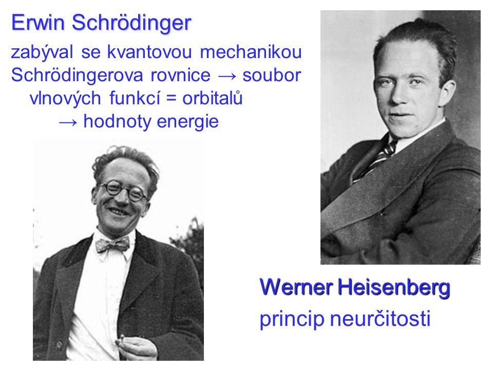 Werner Heisenberg princip neurčitosti