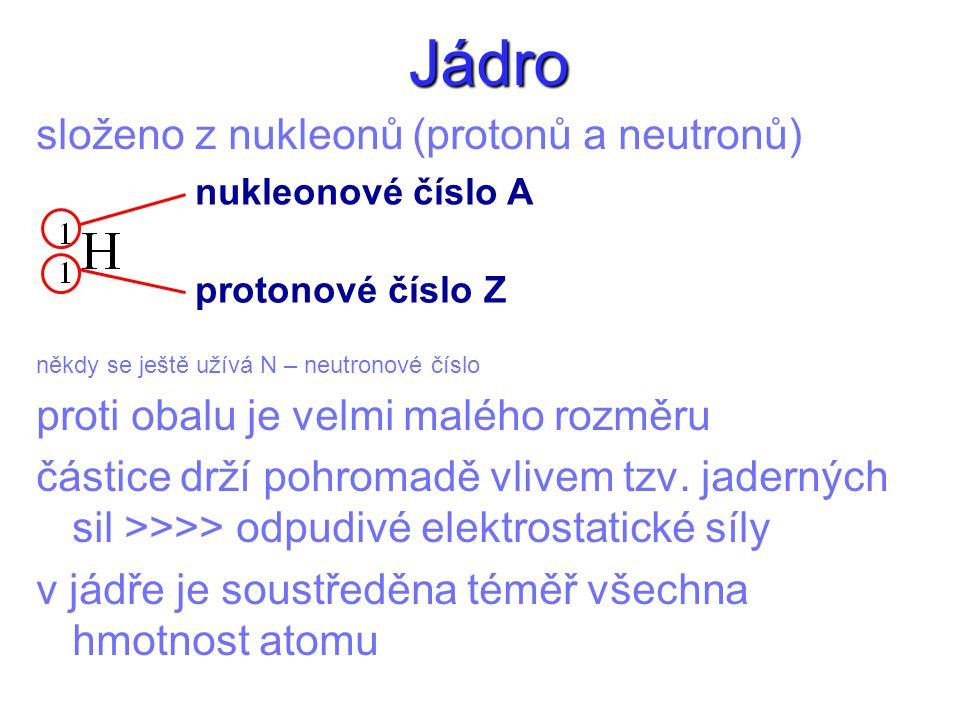 Jádro složeno z nukleonů (protonů a neutronů)