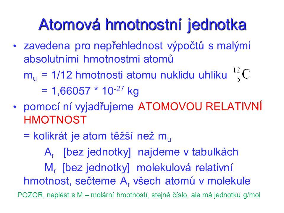 Atomová hmotnostní jednotka