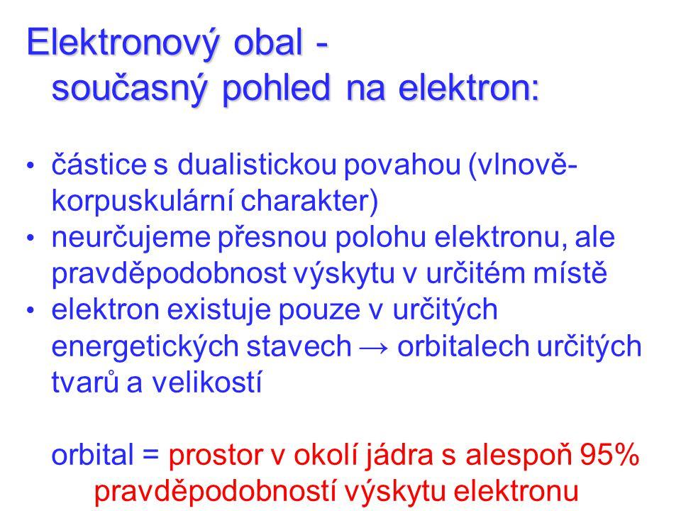 současný pohled na elektron: