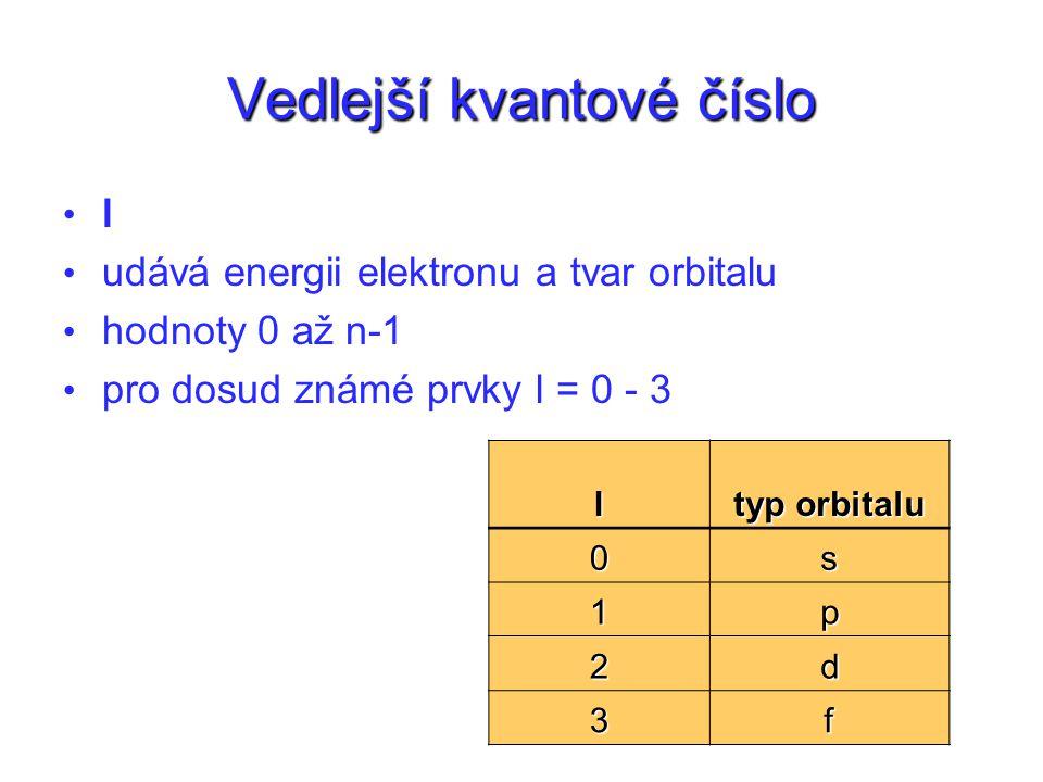 Vedlejší kvantové číslo