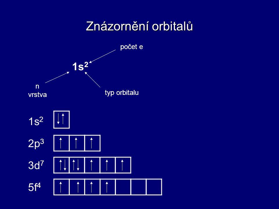 Znázornění orbitalů počet e 1s2 n vrstva typ orbitalu 1s2 2p3 3d7 5f4