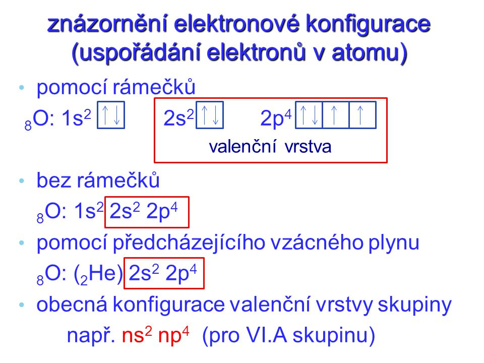 znázornění elektronové konfigurace (uspořádání elektronů v atomu)