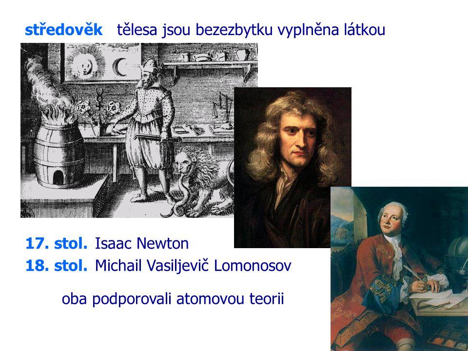 středověk tělesa jsou bezezbytku vyplněna látkou. 17. stol. Isaac Newton. 18. stol. Michail Vasiljevič Lomonosov.
