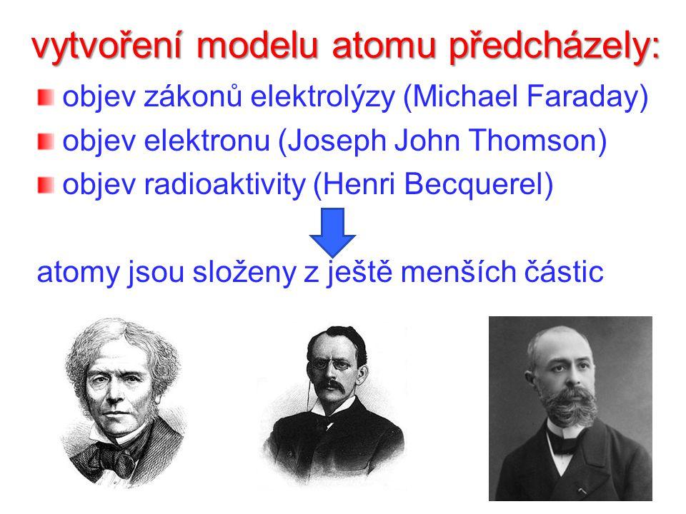 vytvoření modelu atomu předcházely: