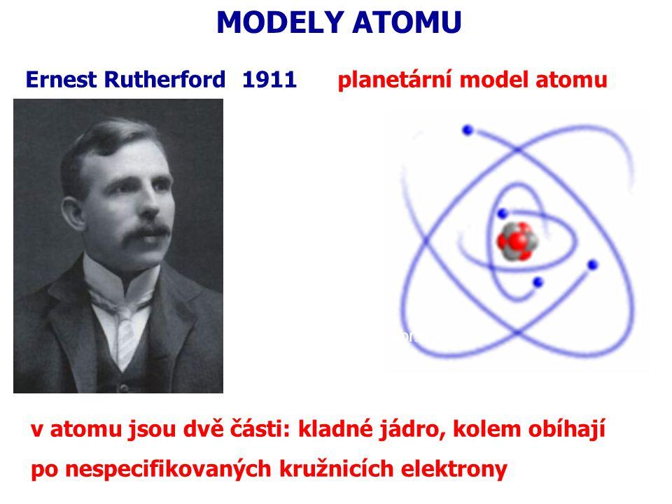 MODELY ATOMU Ernest Rutherford 1911 planetární model atomu