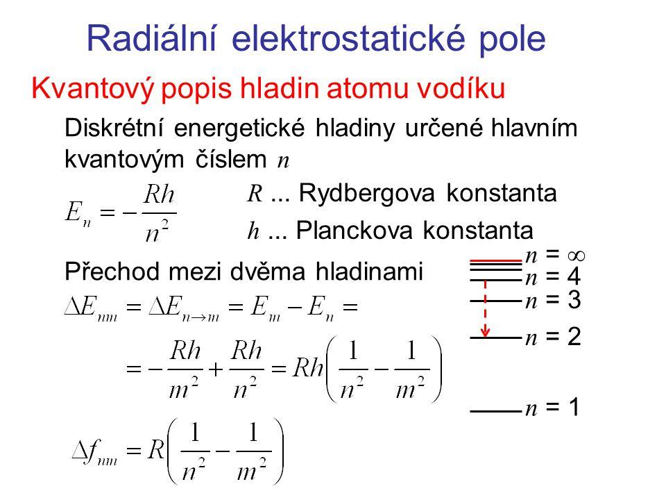 Radiální elektrostatické pole