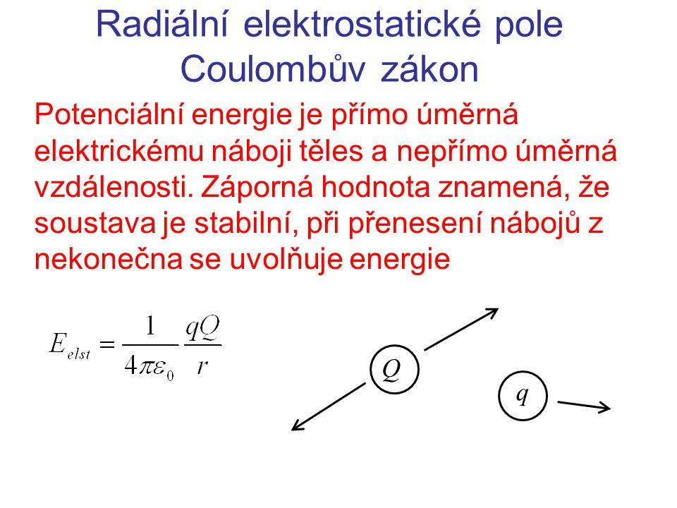Radiální elektrostatické pole Coulombův zákon