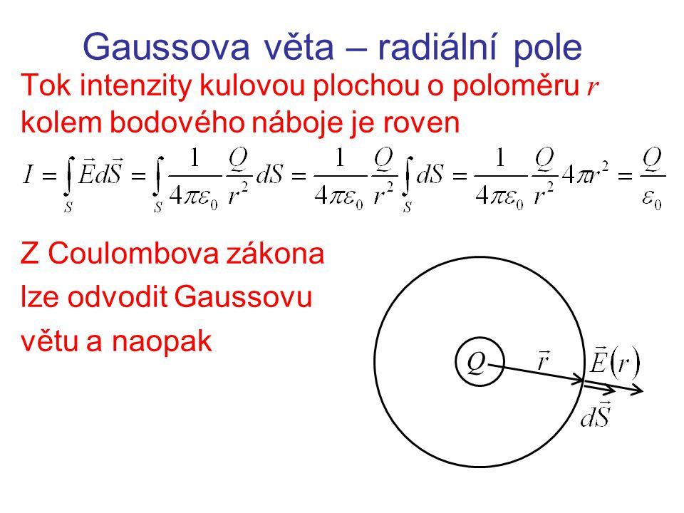 Gaussova věta – radiální pole