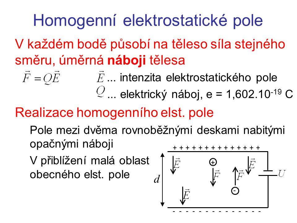 Homogenní elektrostatické pole
