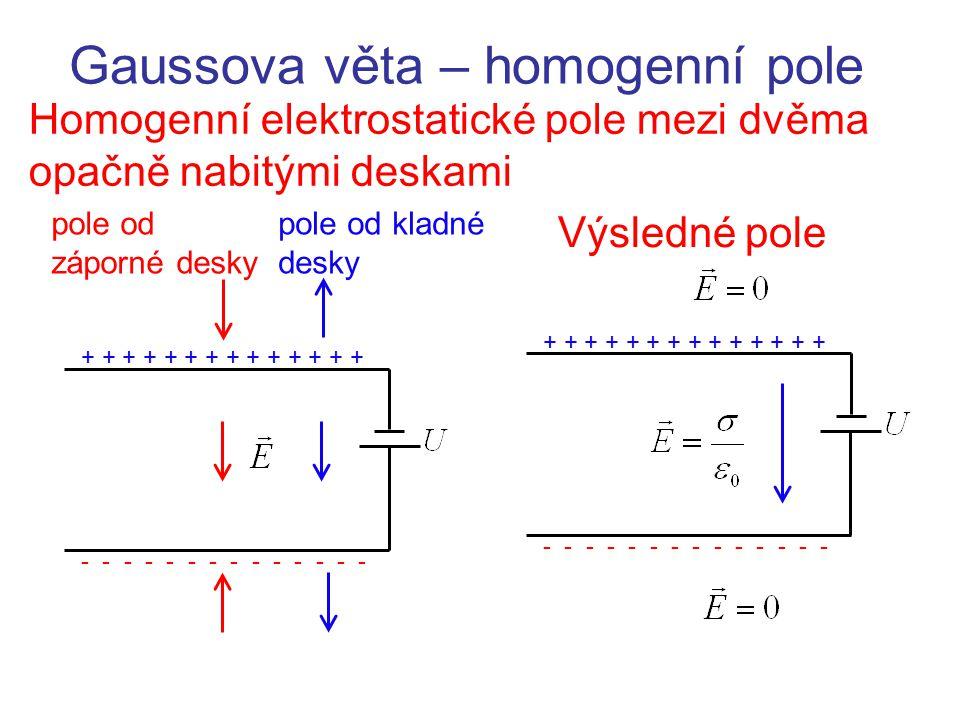 Gaussova věta – homogenní pole