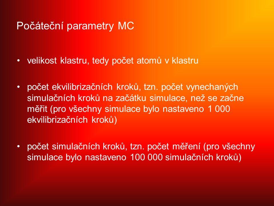 Počáteční parametry MC