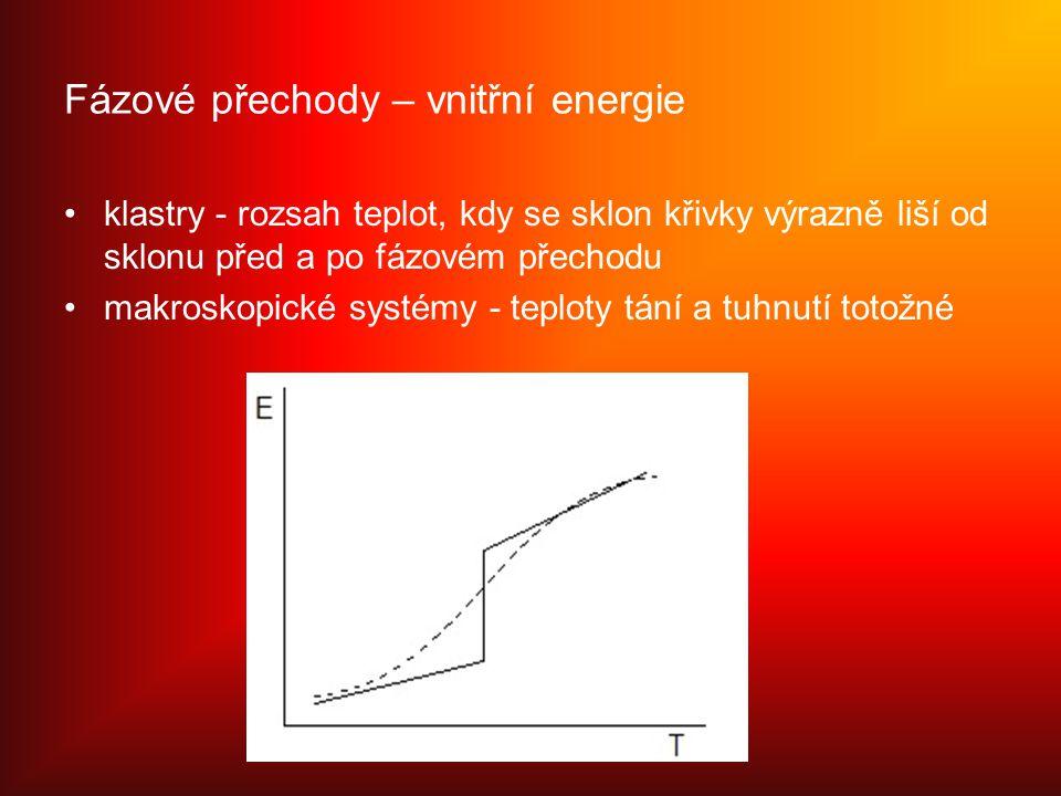 Fázové přechody – vnitřní energie