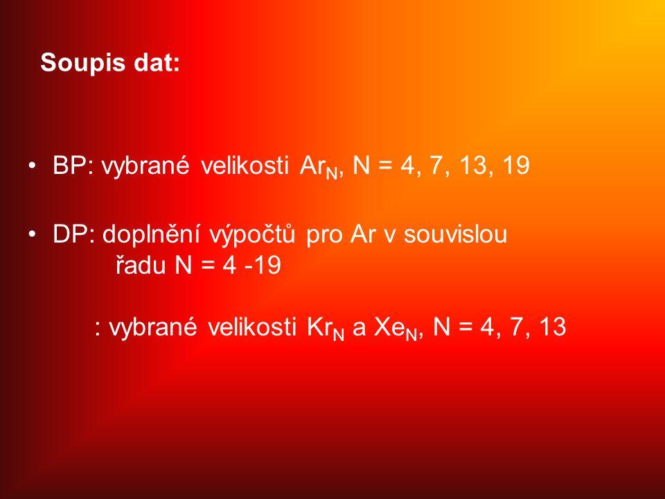 Soupis dat: BP: vybrané velikosti ArN, N = 4, 7, 13, 19.
