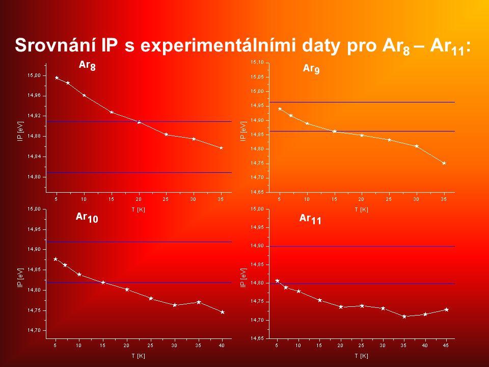 Srovnání IP s experimentálními daty pro Ar8 – Ar11: