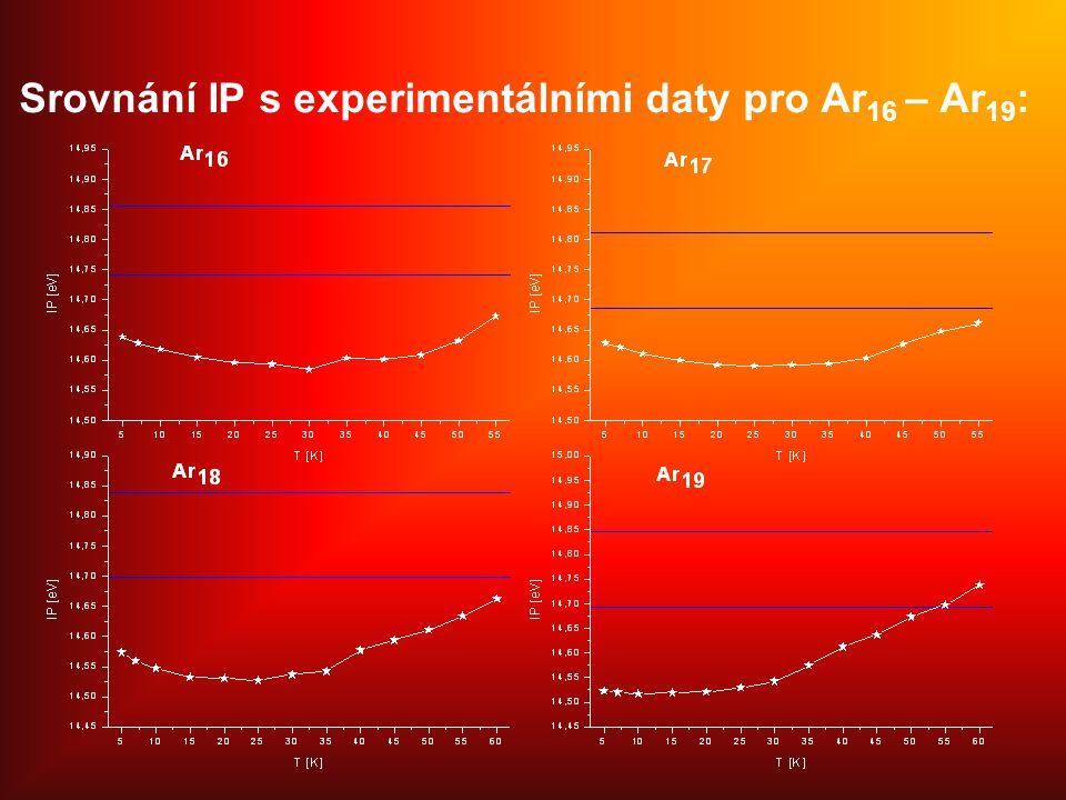 Srovnání IP s experimentálními daty pro Ar16 – Ar19: