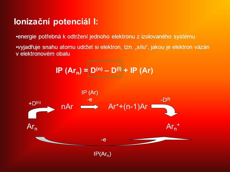 Ionizační potenciál I: