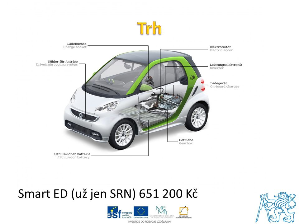 Trh Smart ED (už jen SRN) 651 200 Kč