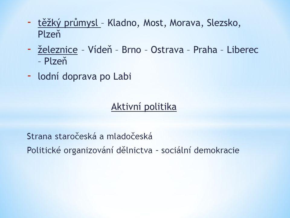 těžký průmysl – Kladno, Most, Morava, Slezsko, Plzeň