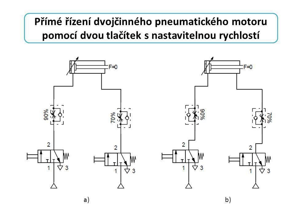 Přímé řízení dvojčinného pneumatického motoru pomocí dvou tlačítek s nastavitelnou rychlostí