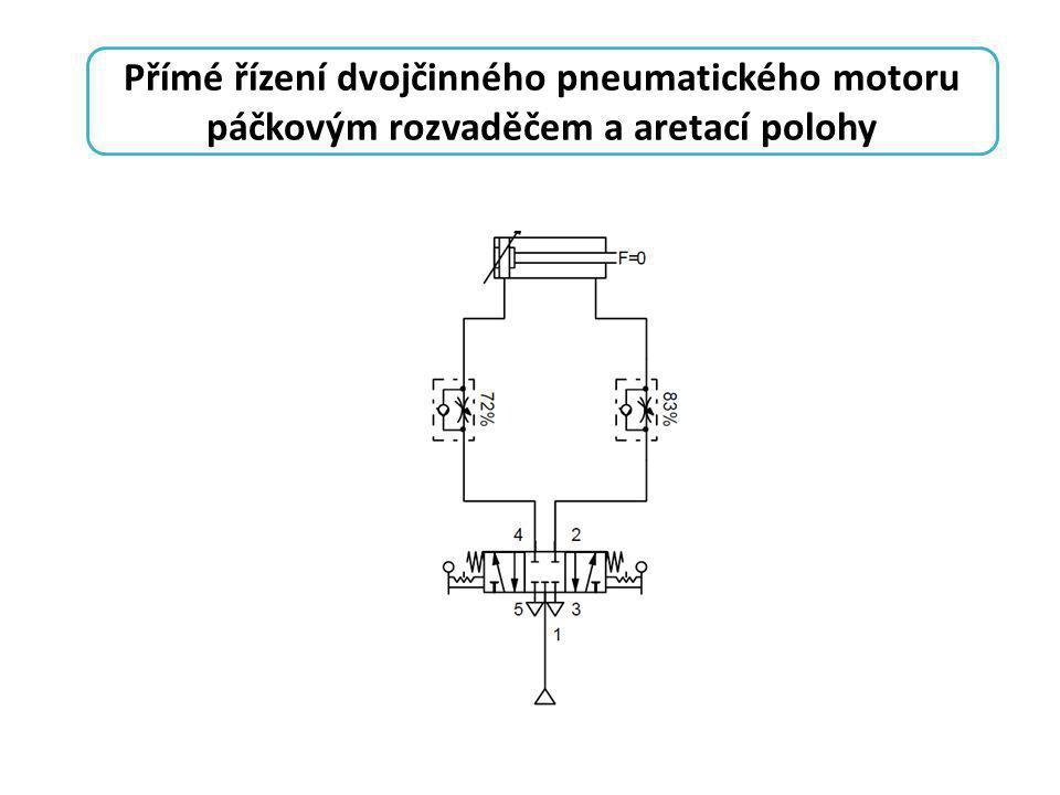 Přímé řízení dvojčinného pneumatického motoru páčkovým rozvaděčem a aretací polohy