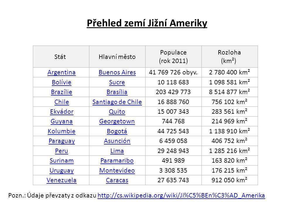 Přehled zemí Jižní Ameriky