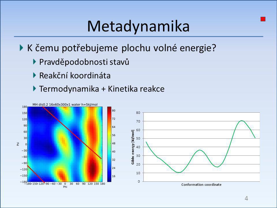 Metadynamika K čemu potřebujeme plochu volné energie