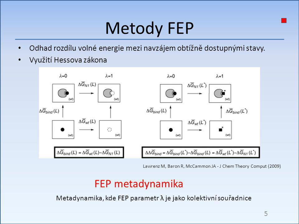 Metody FEP FEP metadynamika