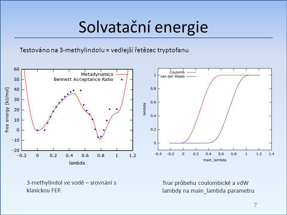 Solvatační energie Testováno na 3-methylindolu = vedlejší řetězec tryptofanu.