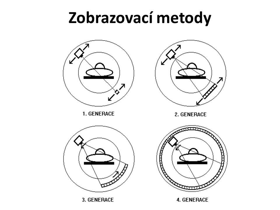 Zobrazovací metody