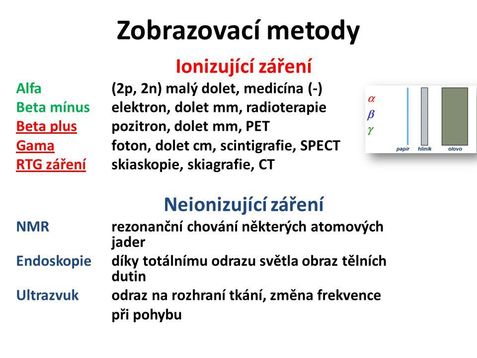 Zobrazovací metody Ionizující záření Neionizující záření
