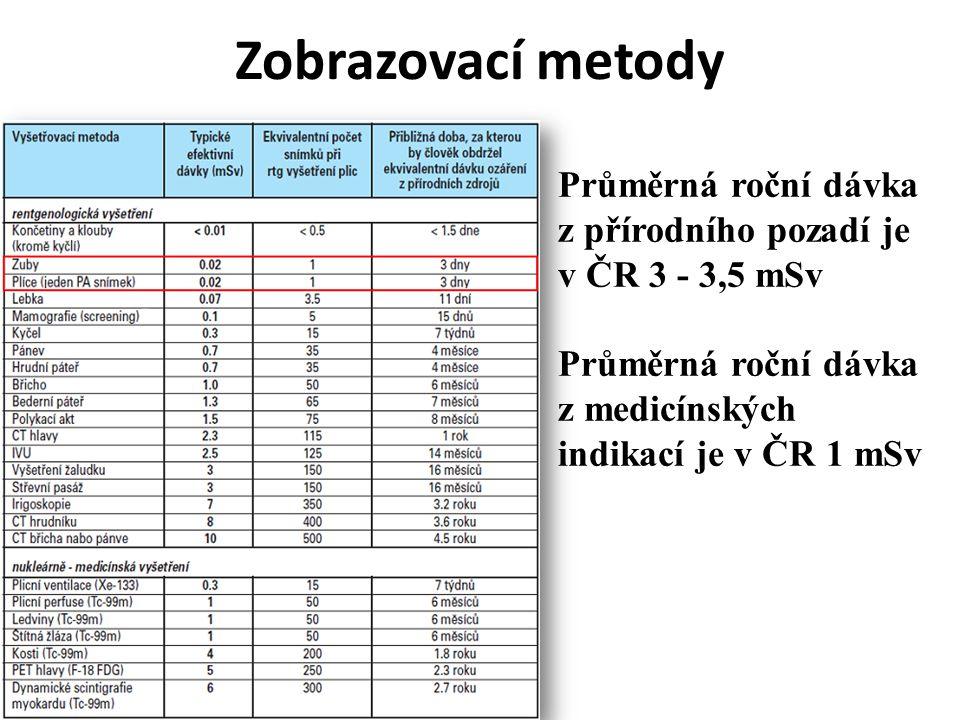 Zobrazovací metody Průměrná roční dávka z přírodního pozadí je v ČR 3 - 3,5 mSv.