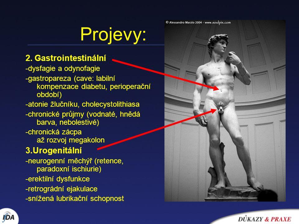 Projevy: 2. Gastrointestinální 3.Urogenitální -dysfagie a odynofagie