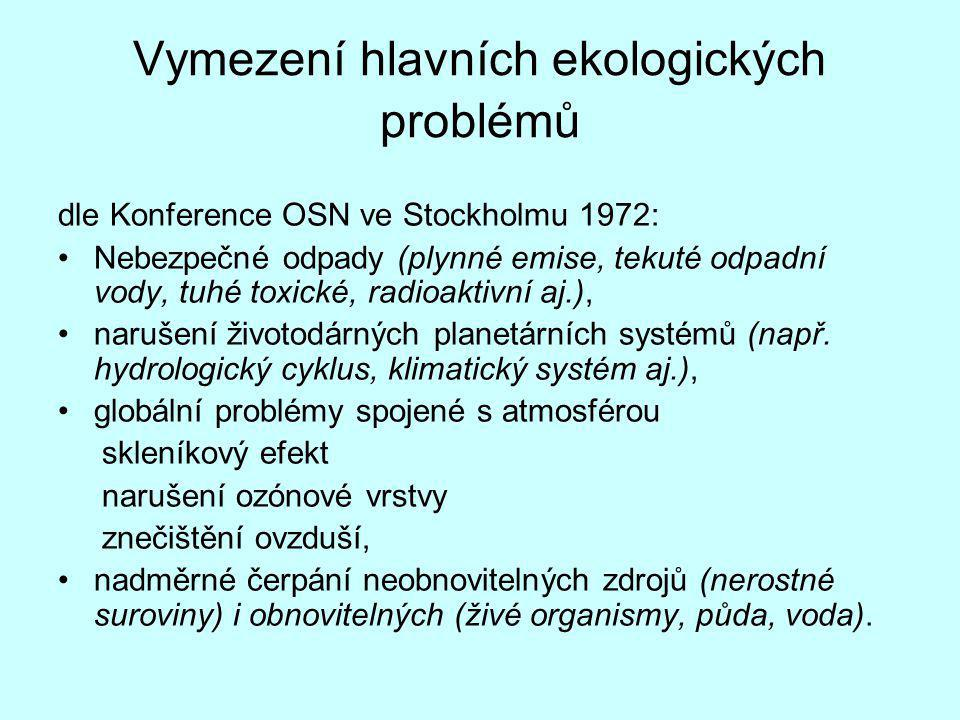 Vymezení hlavních ekologických problémů
