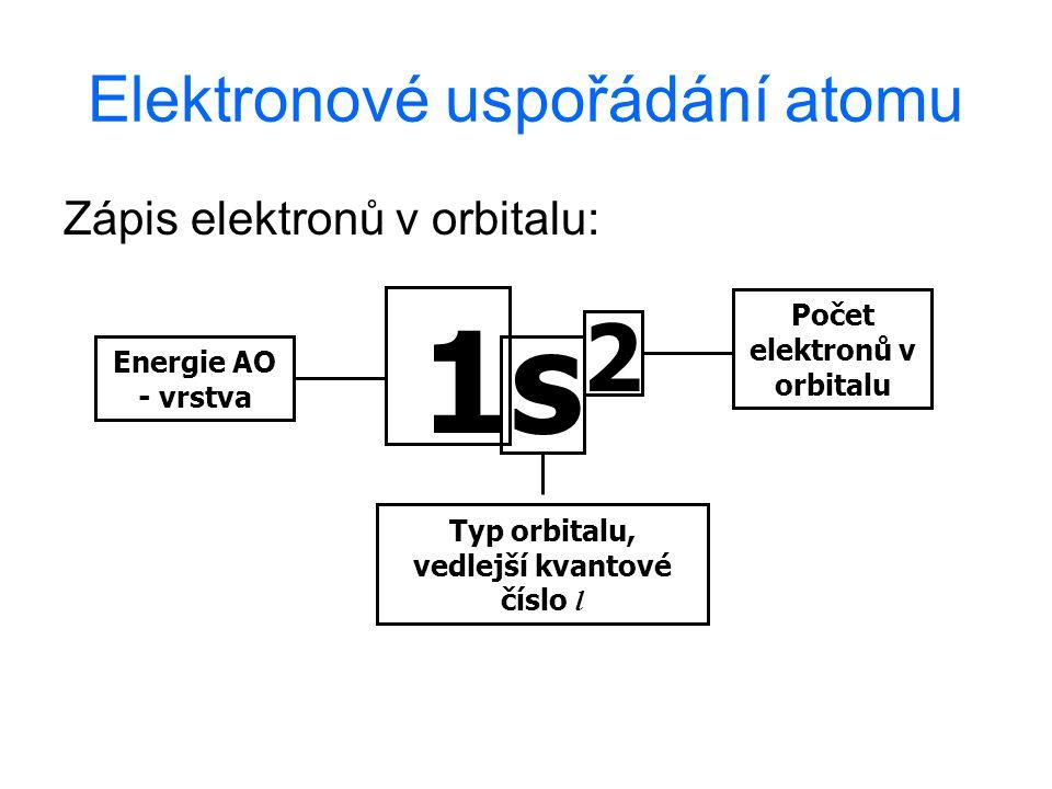 Elektronové uspořádání atomu
