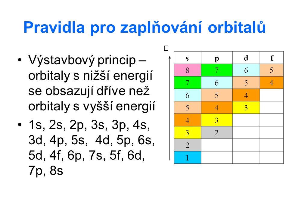 Pravidla pro zaplňování orbitalů