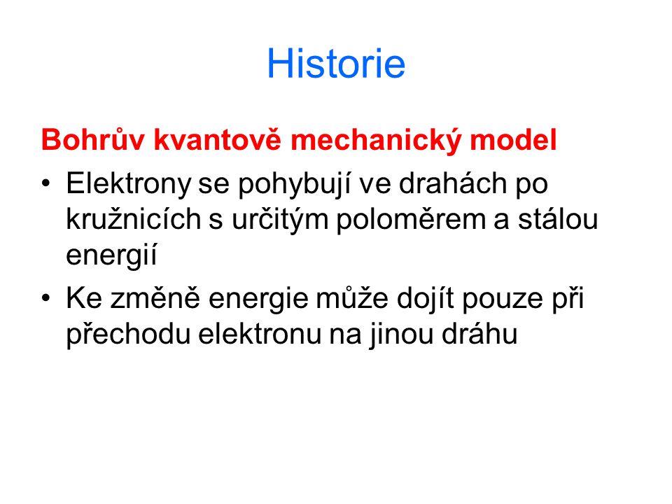 Historie Bohrův kvantově mechanický model