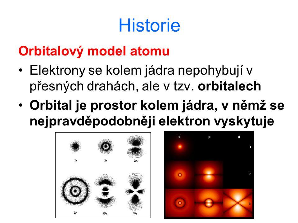 Historie Orbitalový model atomu