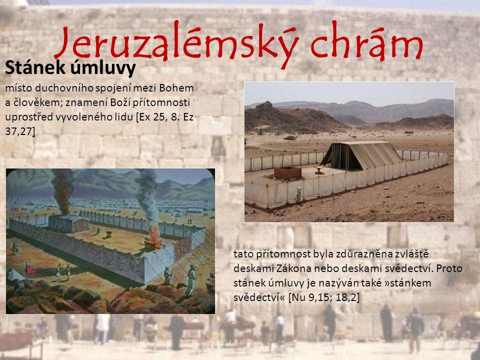 Jeruzalémský chrám Stánek úmluvy