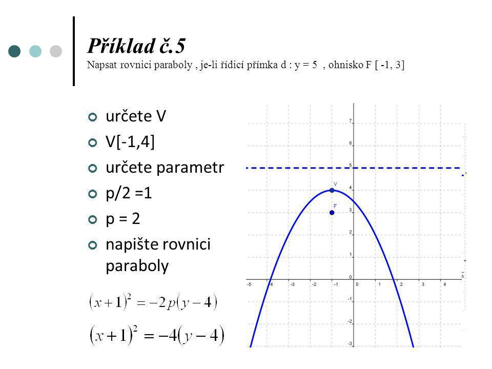 napište rovnici paraboly