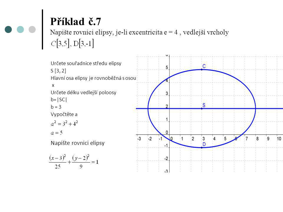 Příklad č.7 Napište rovnici elipsy, je-li excentricita e = 4 , vedlejší vrcholy