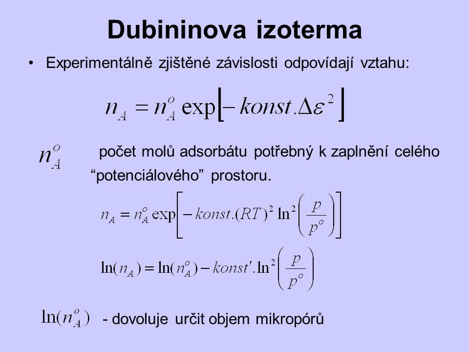 Dubininova izoterma Experimentálně zjištěné závislosti odpovídají vztahu: počet molů adsorbátu potřebný k zaplnění celého potenciálového prostoru.