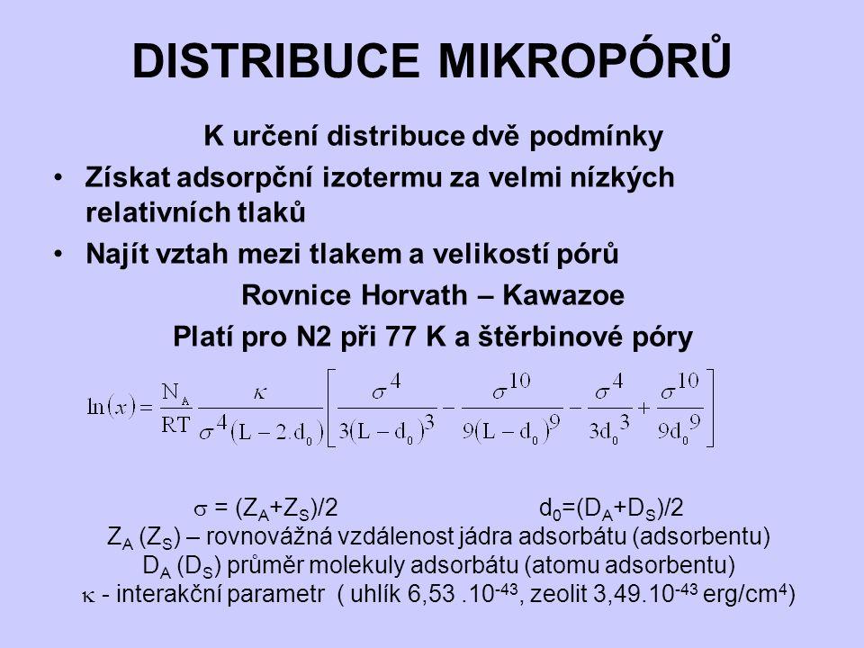 DISTRIBUCE MIKROPÓRŮ K určení distribuce dvě podmínky