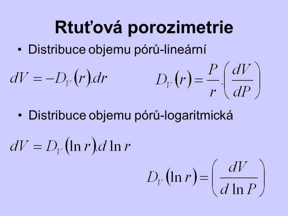 Rtuťová porozimetrie Distribuce objemu pórů-lineární