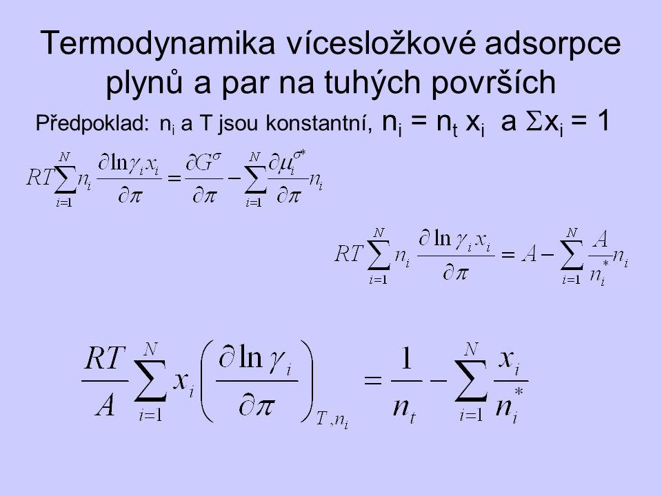 Termodynamika vícesložkové adsorpce plynů a par na tuhých površích