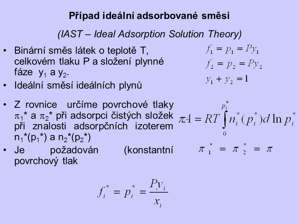 Případ ideální adsorbované směsi (IAST – Ideal Adsorption Solution Theory)
