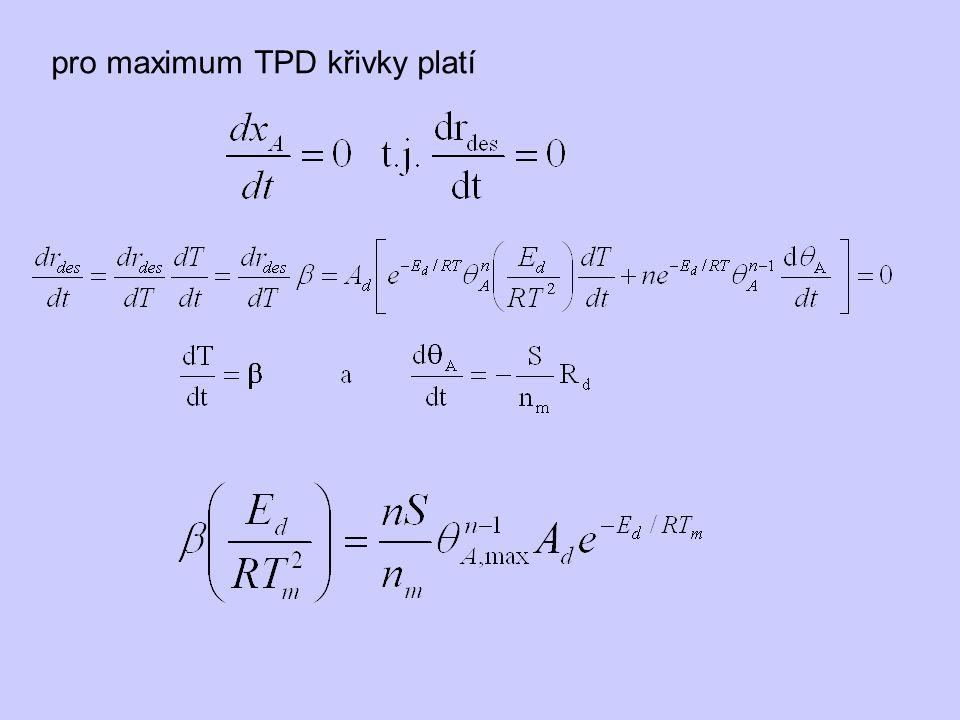 pro maximum TPD křivky platí